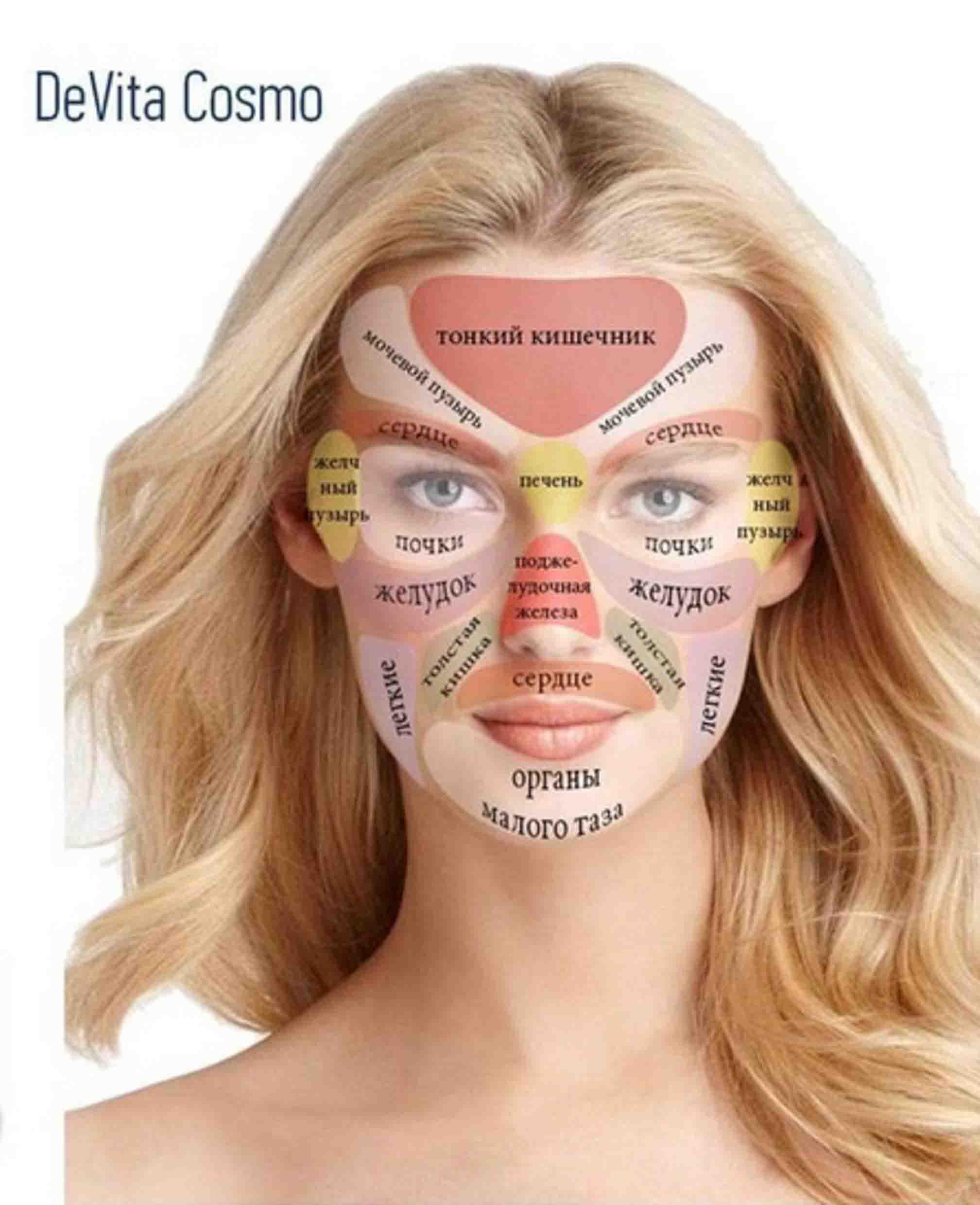 Прибор DeVita Cosmo - Ваше здоровье и красота. фото 6