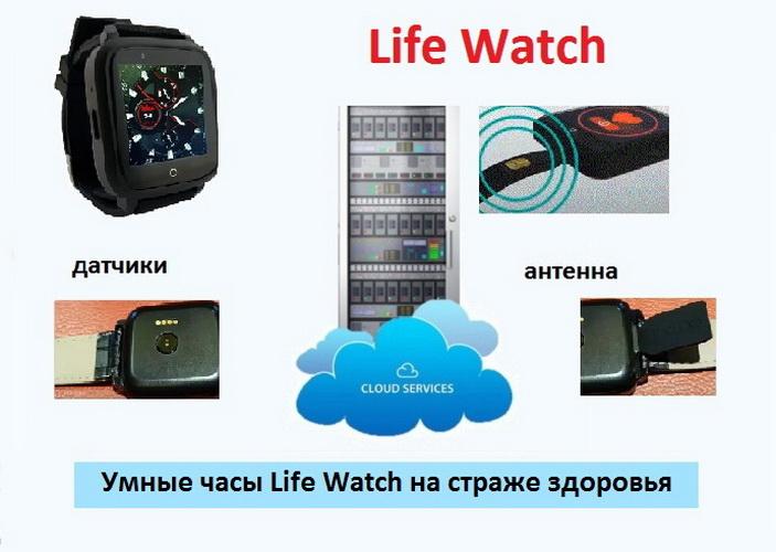 Смарт  часы Life Watch l Здоровье и удобство l Купить в Украине фото 8