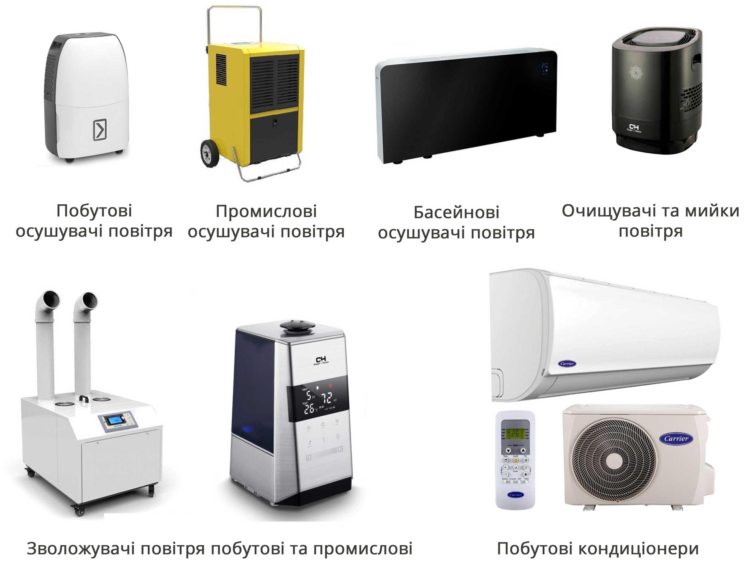 Осушители воздуха для дома и офиса немецкого качества фото 1