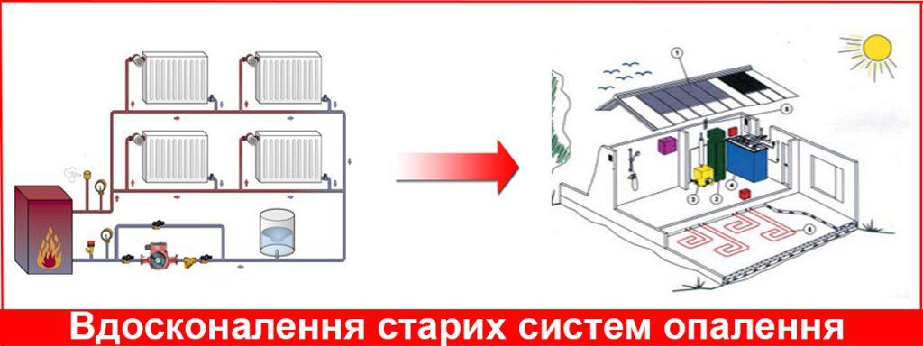 Модернізація старих систем опалення